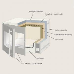 Bild 1 zu Artikel  Elektro-Steinbackofen PRIMUS