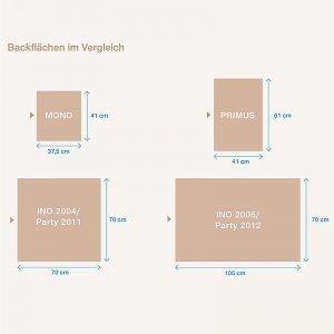 Bild 7 zu Artikel  Elektro-Steinbackofen PRIMUS
