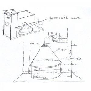 Ersatzteile für verschiedene Schnitzer-Modelle